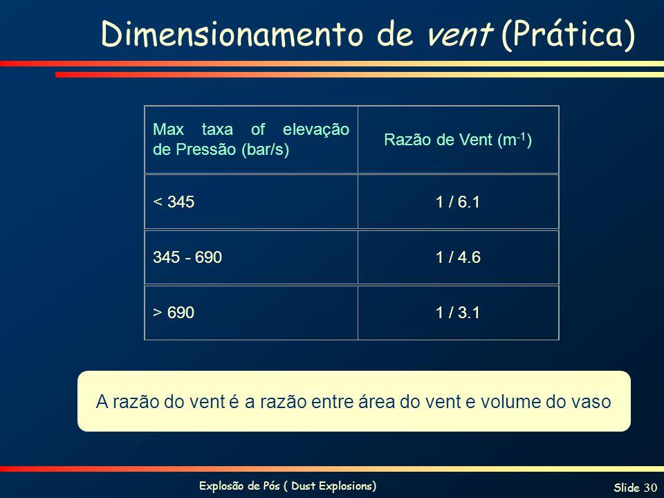 Explosão de Pós ( Dust Explosions) Slide 30 Dimensionamento de vent (Prática) Max taxa of elevação de Pressão (bar/s) Razão de Vent (m -1 ) < 3451 / 6
