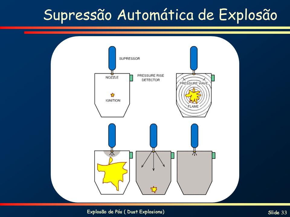 Explosão de Pós ( Dust Explosions) Slide 33 Supressão Automática de Explosão