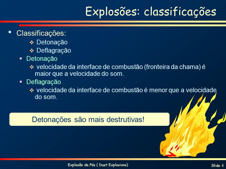 Explosão de Pós ( Dust Explosions) Slide 5 Explosões: tipos Tipo de explosãoSiGeIe Fraca<0,2<0,5<0,1 Moderada0,2 - 1,00,5 - 1,00,1 - 1,0 Forte1,0 - 5,01,0 - 2,01,0 - 10 Muito forte>5,0>2,0>10 Fonte: Fire Protection Handbook Tipos: Si: Sensibilidade de Ignição Ge: Gravidade de explosão Ie: Índice de explosividade Vide tabela em anexo no material entregue