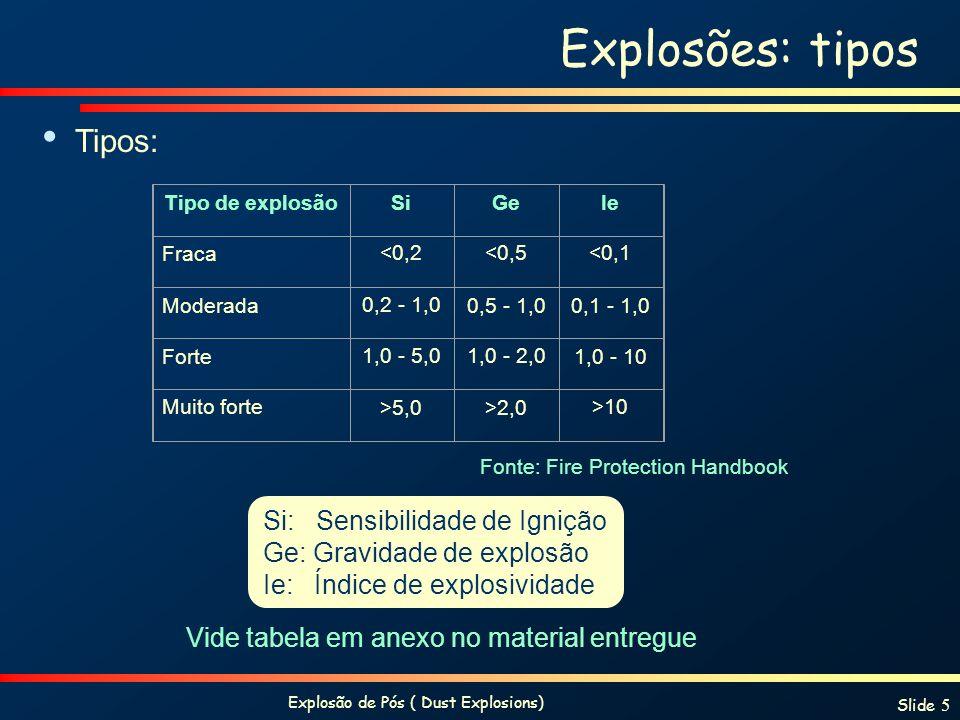 Explosão de Pós ( Dust Explosions) Slide 16 Materiais que podem causar explosões de pós: Materiais orgânicos naturais (grãos, linho, açúcar, etc) Materiais orgânicos sintéticos (plásticos, pigmentos orgânicos, pesticidas, etc) Carvão e turfa Metais (alumínio, zinco, ferro, etc) A severidade das explosões resultantes está relacionada ao calor liberado na combustão desses materiais A melhor forma de se avaliar isso é através da observação a quantidade de calor liberado por mol de oxigênio.