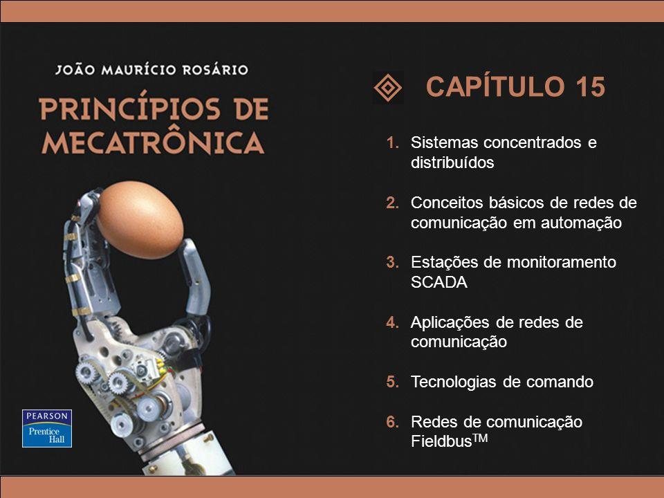© 2005 by Pearson Education Princípios de Mecatrônica – João Maurício Rosário – © 2005 Pearson Education, Inc. 1.Sistemas concentrados e distribuídos