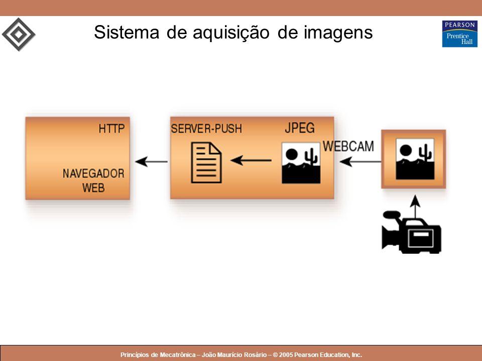 © 2005 by Pearson Education Princípios de Mecatrônica – João Maurício Rosário – © 2005 Pearson Education, Inc. Sistema de aquisição de imagens