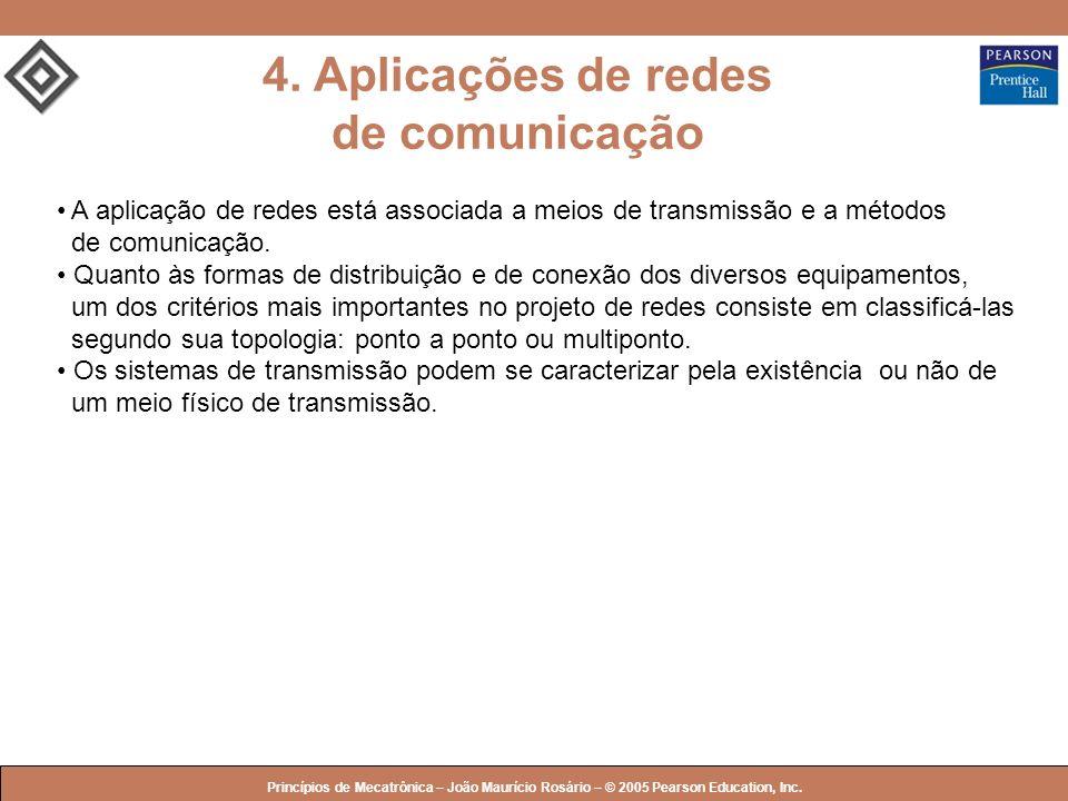 © 2005 by Pearson Education Princípios de Mecatrônica – João Maurício Rosário – © 2005 Pearson Education, Inc. 4. Aplicações de redes de comunicação A