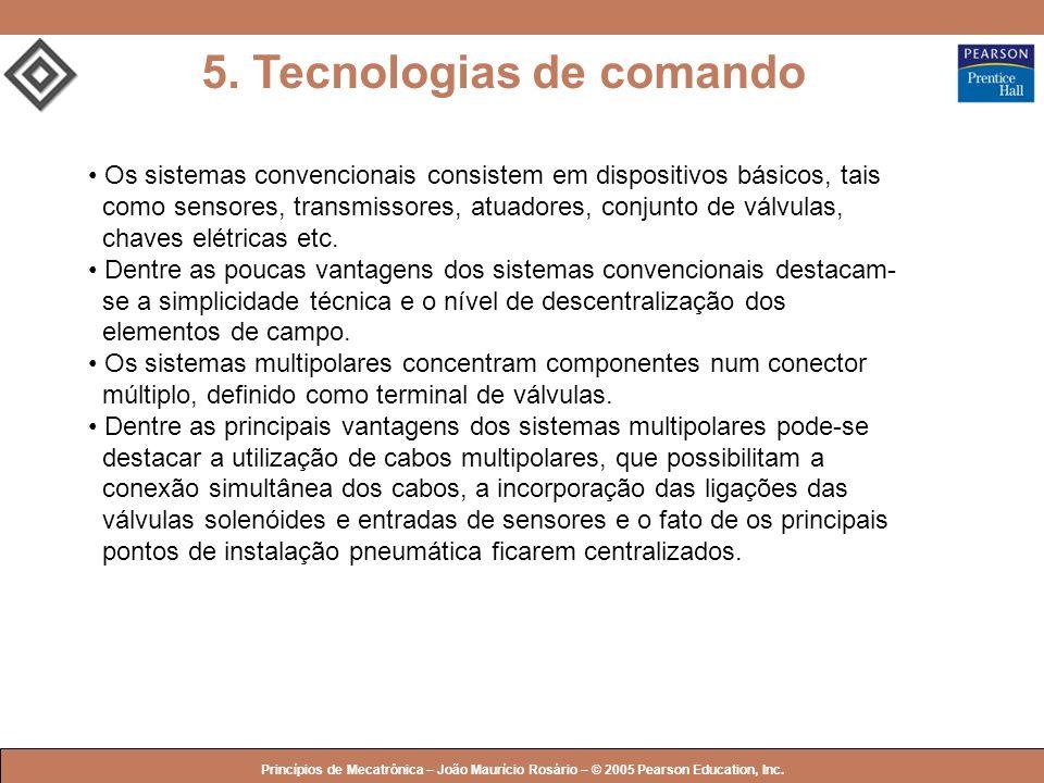 © 2005 by Pearson Education Princípios de Mecatrônica – João Maurício Rosário – © 2005 Pearson Education, Inc. 5. Tecnologias de comando Os sistemas c
