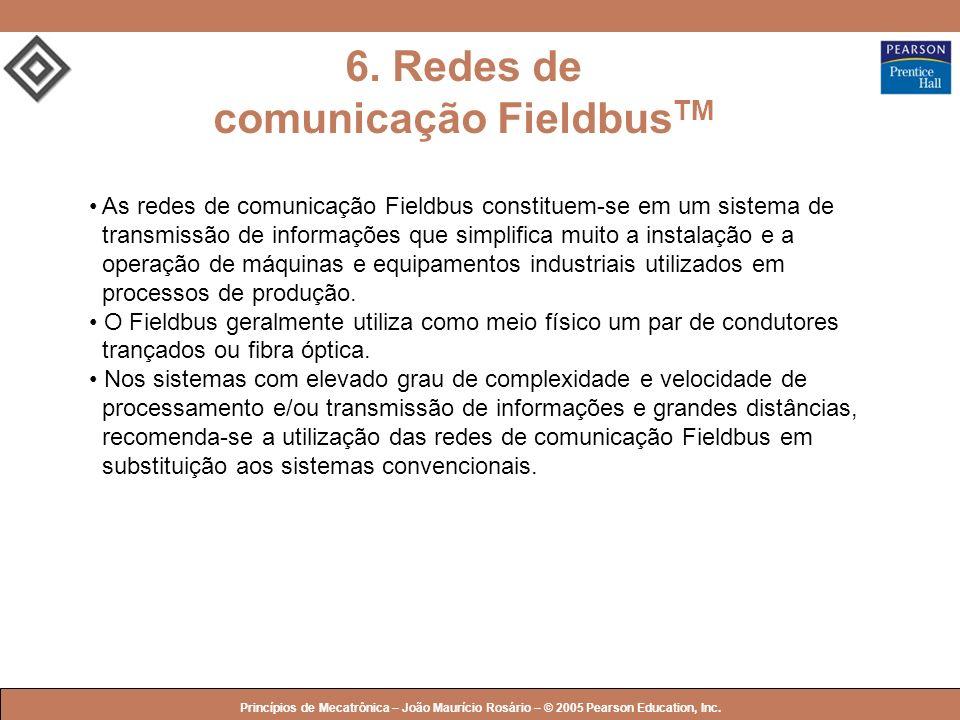 © 2005 by Pearson Education Princípios de Mecatrônica – João Maurício Rosário – © 2005 Pearson Education, Inc. 6. Redes de comunicação Fieldbus TM As