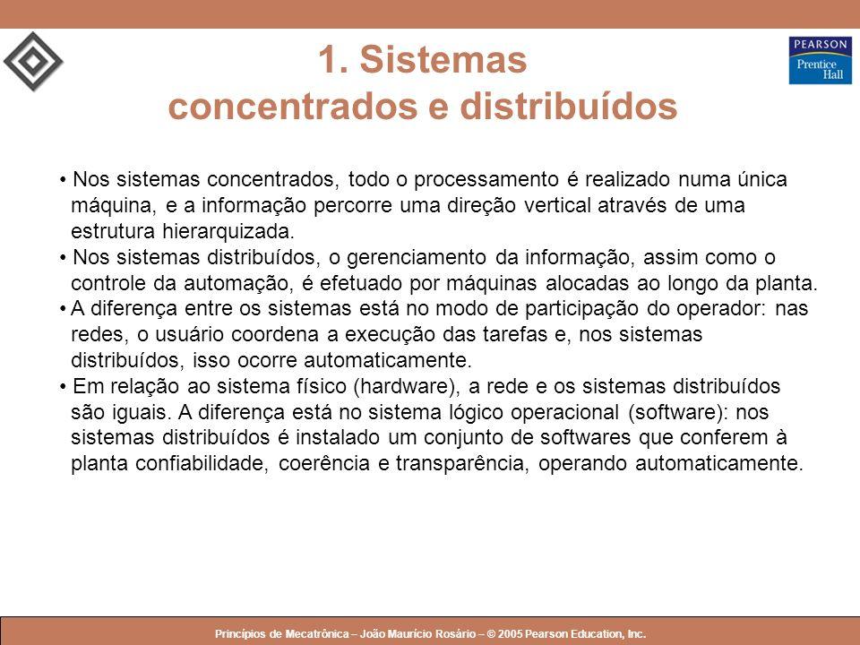 © 2005 by Pearson Education Princípios de Mecatrônica – João Maurício Rosário – © 2005 Pearson Education, Inc. 1. Sistemas concentrados e distribuídos