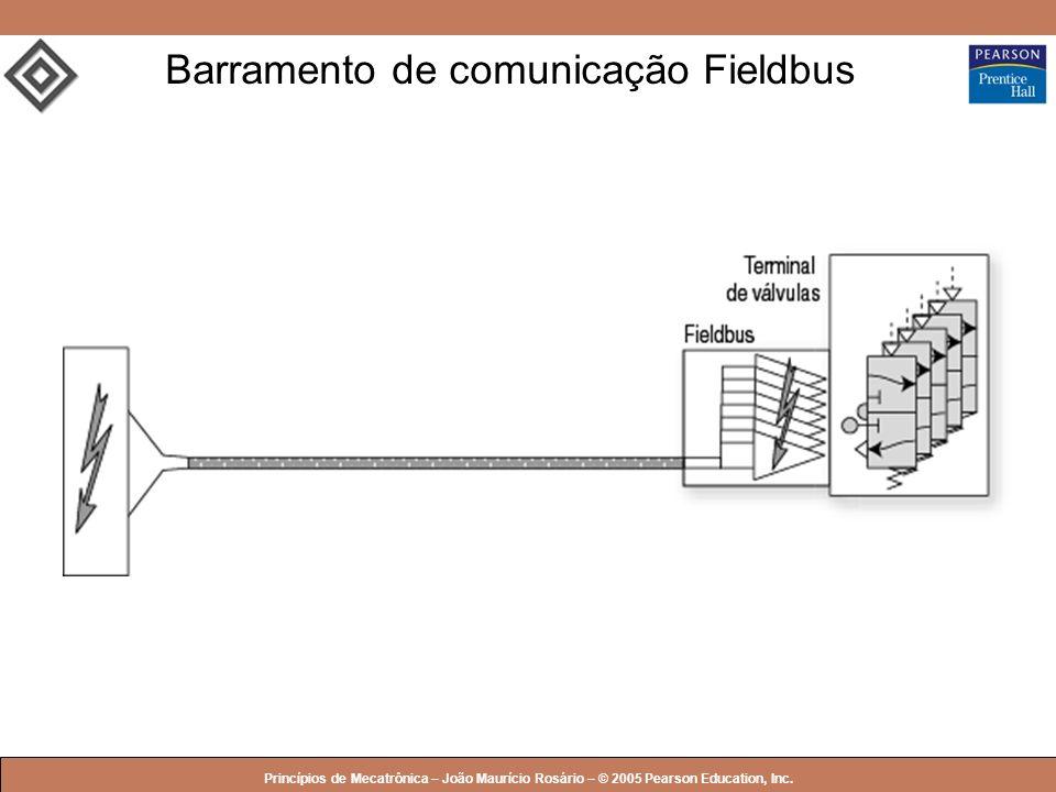 © 2005 by Pearson Education Princípios de Mecatrônica – João Maurício Rosário – © 2005 Pearson Education, Inc. Barramento de comunicação Fieldbus