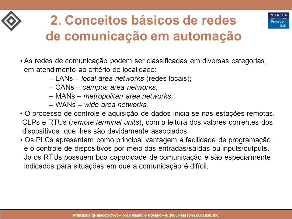 © 2005 by Pearson Education Princípios de Mecatrônica – João Maurício Rosário – © 2005 Pearson Education, Inc. 2. Conceitos básicos de redes de comuni