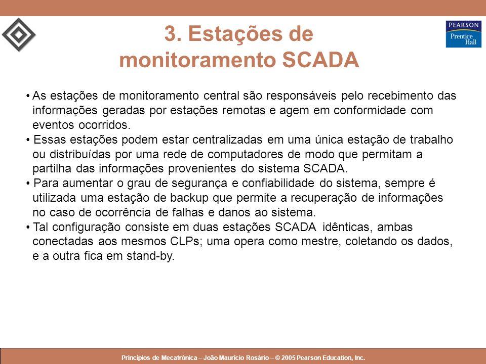 © 2005 by Pearson Education Princípios de Mecatrônica – João Maurício Rosário – © 2005 Pearson Education, Inc. 3. Estações de monitoramento SCADA As e