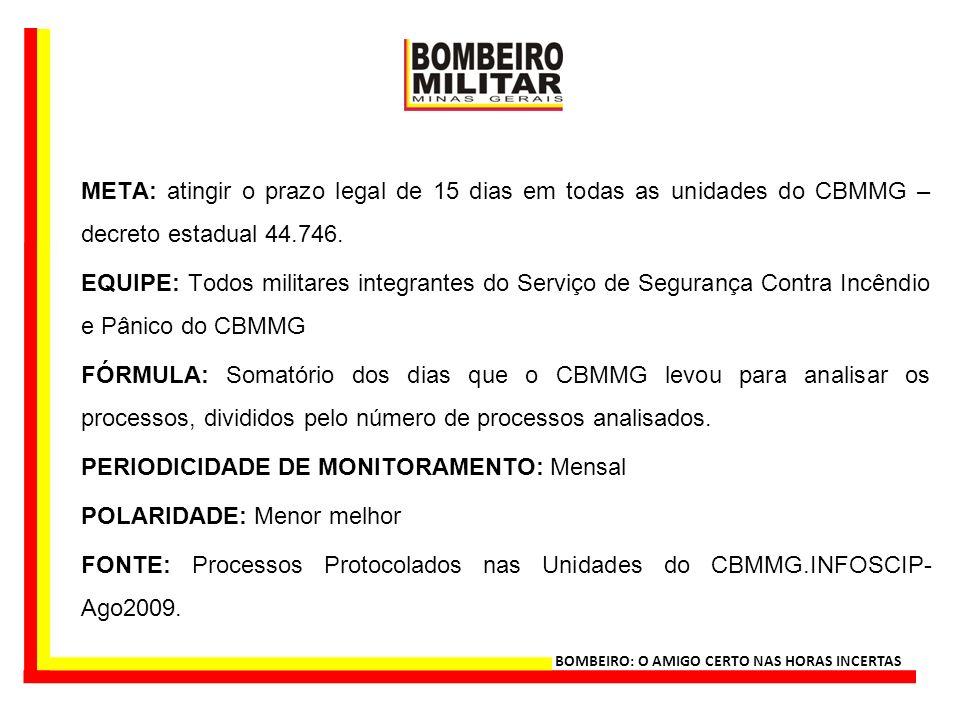 META: atingir o prazo legal de 15 dias em todas as unidades do CBMMG – decreto estadual 44.746. EQUIPE: Todos militares integrantes do Serviço de Segu
