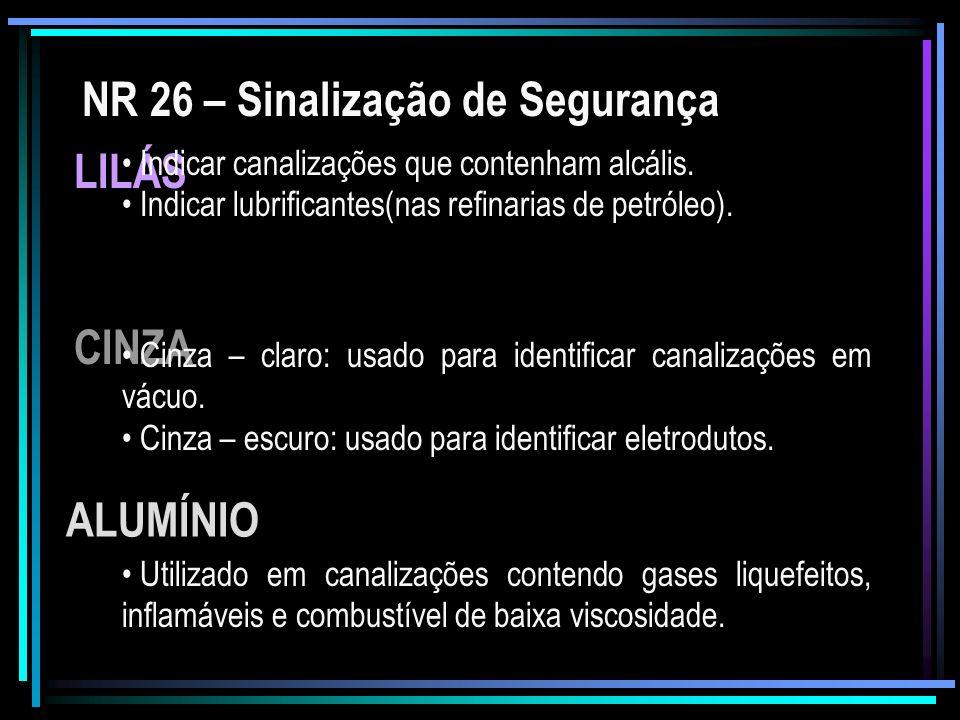 NR 26 – Sinalização de Segurança LILÁS Indicar canalizações que contenham alcális. Indicar lubrificantes(nas refinarias de petróleo). CINZA Cinza – cl