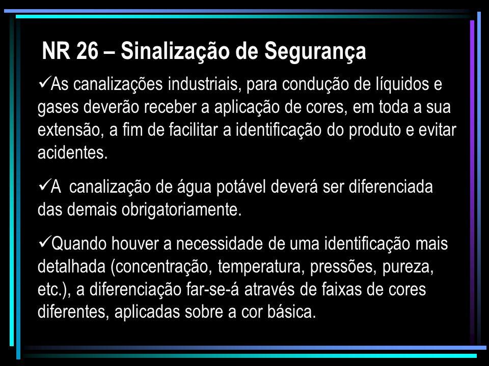 NR 26 – Sinalização de Segurança As canalizações industriais, para condução de líquidos e gases deverão receber a aplicação de cores, em toda a sua ex