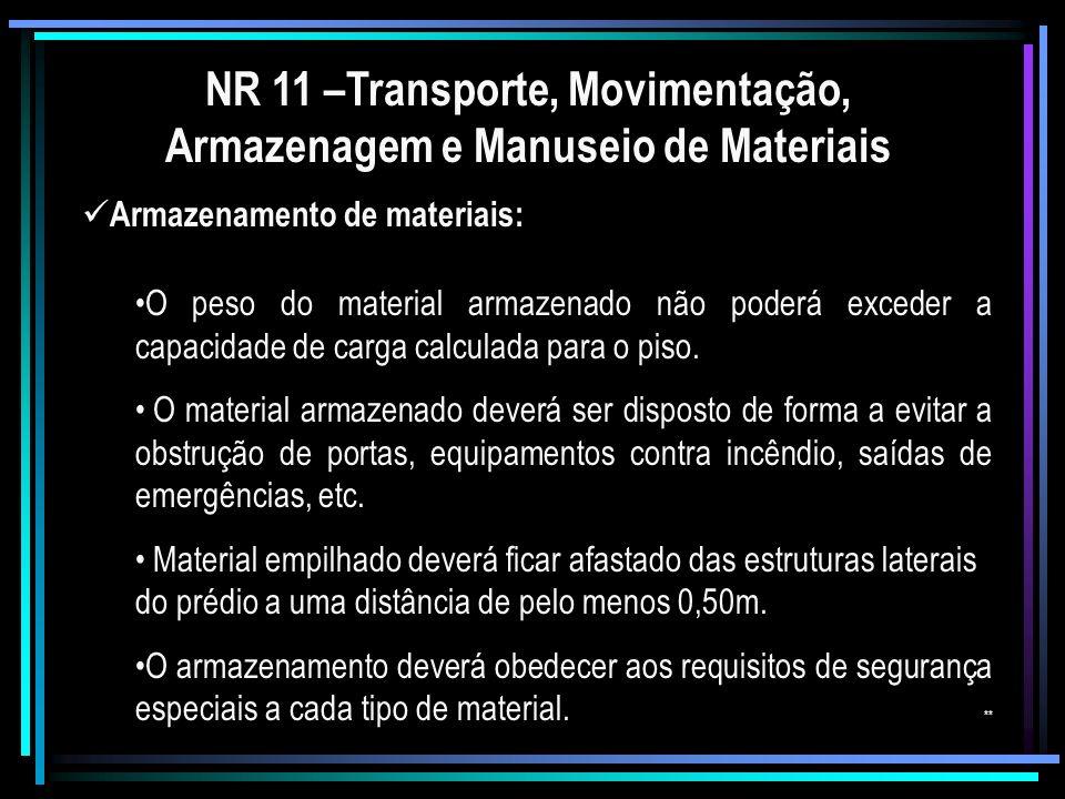 NR 11 –Transporte, Movimentação, Armazenagem e Manuseio de Materiais O peso do material armazenado não poderá exceder a capacidade de carga calculada
