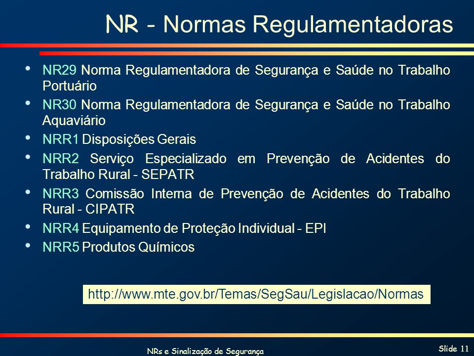NRs e Sinalização de Segurança Slide 11 NR - Normas Regulamentadoras NR29 Norma Regulamentadora de Segurança e Saúde no Trabalho Portuário NR30 Norma
