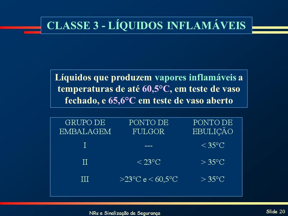 NRs e Sinalização de Segurança Slide 20 CLASSE 3 - LÍQUIDOS INFLAMÁVEIS Líquidos que produzem vapores inflamáveis a temperaturas de até 60,5°C, em tes