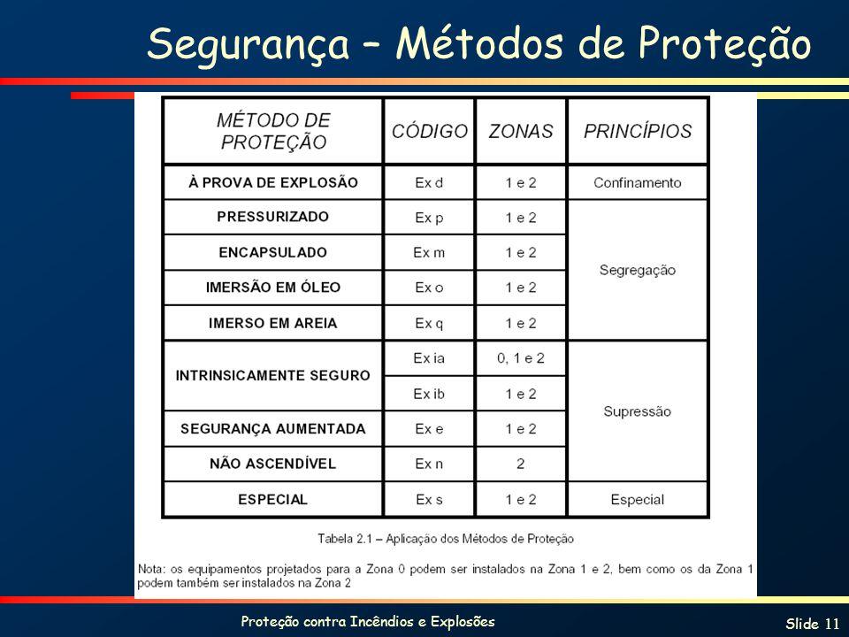 Proteção contra Incêndios e Explosões Slide 11 Segurança – Métodos de Proteção