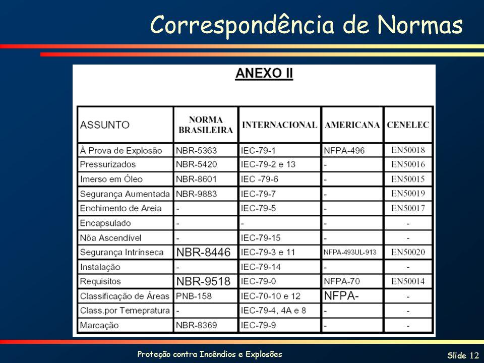 Proteção contra Incêndios e Explosões Slide 12 Correspondência de Normas