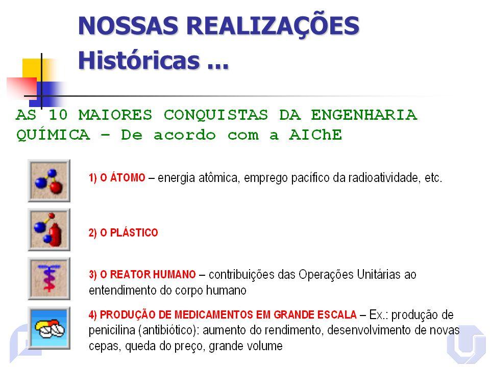 NOSSAS REALIZAÇÕES Históricas...