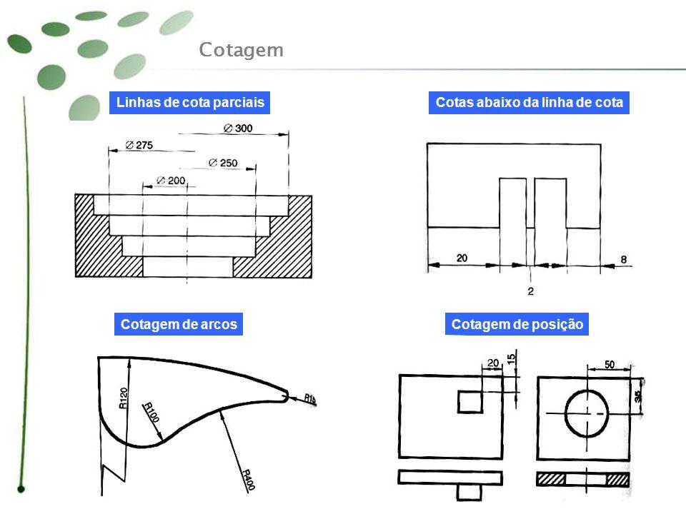 Cotagem Linhas de cota parciaisCotas abaixo da linha de cota Cotagem de arcosCotagem de posição