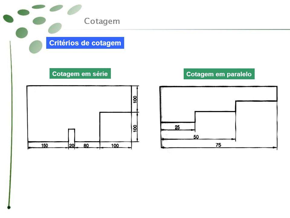 Cotagem Critérios de cotagem Cotagem em série Cotagem em paralelo