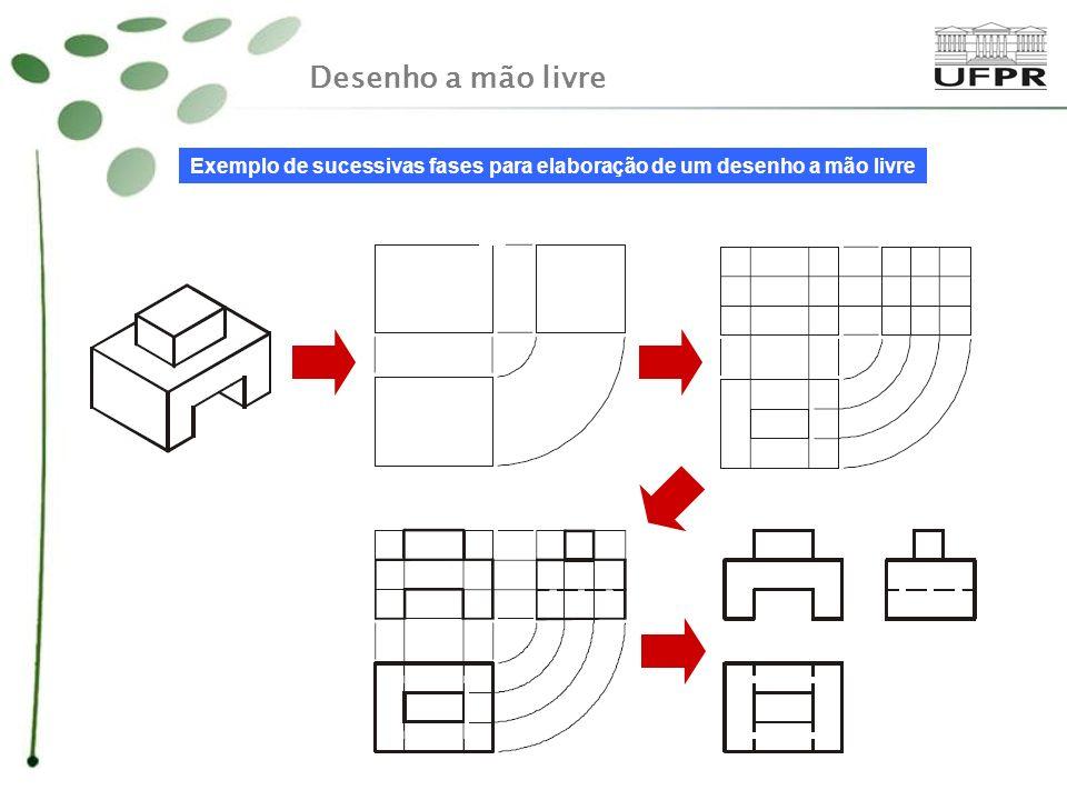 Exemplo de sucessivas fases para elaboração de um desenho a mão livre Desenho a mão livre