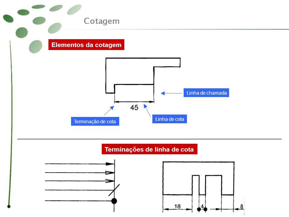 Cotagem Elementos da cotagem Linha de chamada Linha de cota Terminação de cota Terminações de linha de cota