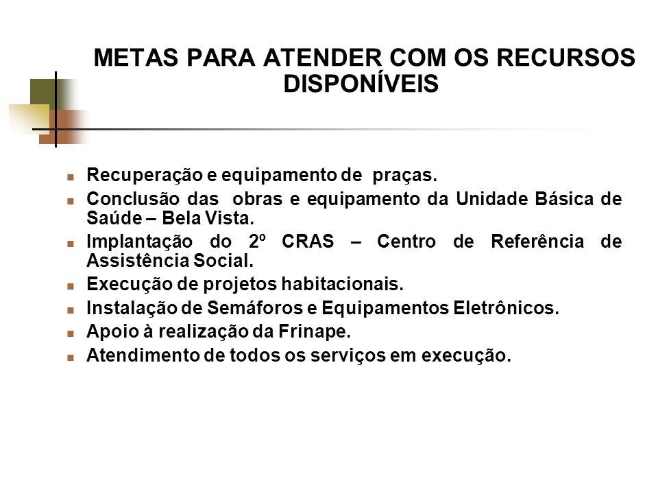 METAS PARA ATENDER COM OS RECURSOS DISPONÍVEIS Recuperação e equipamento de praças.