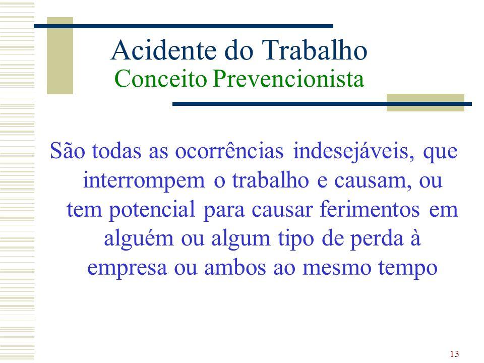 13 Acidente do Trabalho Conceito Prevencionista São todas as ocorrências indesejáveis, que interrompem o trabalho e causam, ou tem potencial para caus