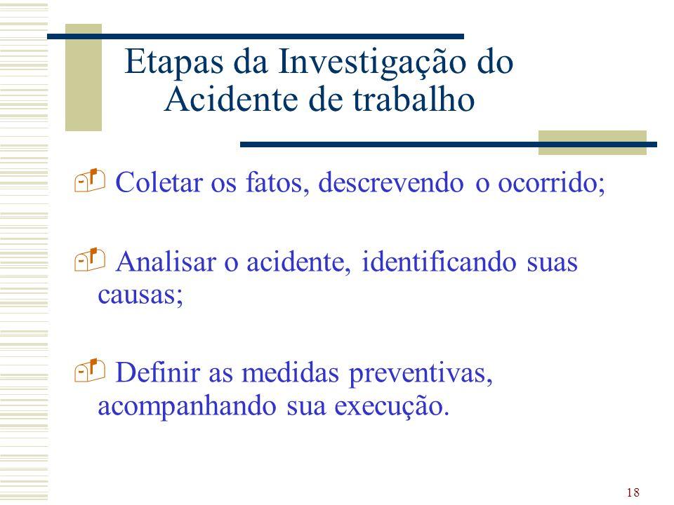 18 Etapas da Investigação do Acidente de trabalho - Coletar os fatos, descrevendo o ocorrido; - Analisar o acidente, identificando suas causas; - Defi