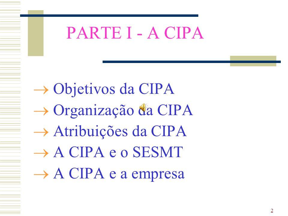 2 PARTE I - A CIPA Objetivos da CIPA Organização da CIPA Atribuições da CIPA A CIPA e o SESMT A CIPA e a empresa