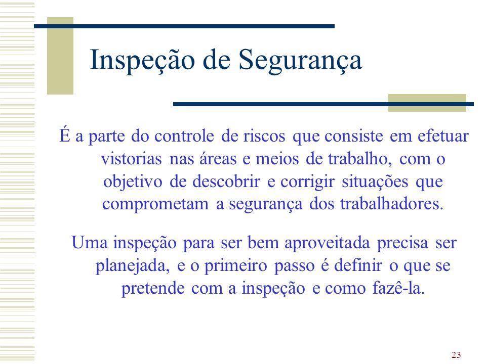 23 Inspeção de Segurança É a parte do controle de riscos que consiste em efetuar vistorias nas áreas e meios de trabalho, com o objetivo de descobrir