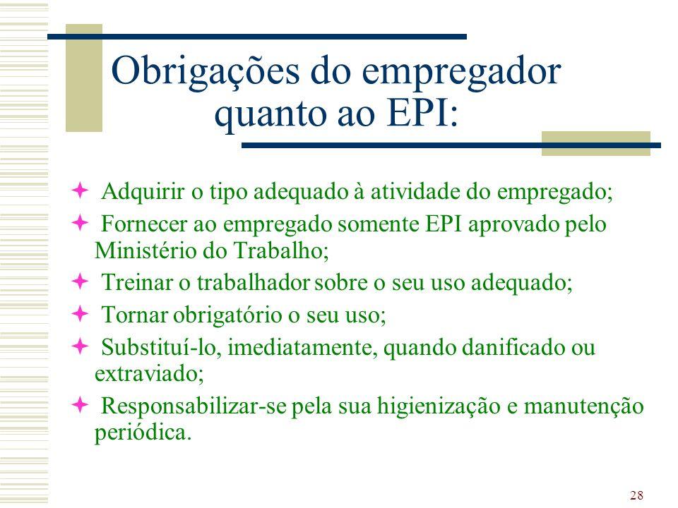 28 Obrigações do empregador quanto ao EPI: ª Adquirir o tipo adequado à atividade do empregado; ª Fornecer ao empregado somente EPI aprovado pelo Mini