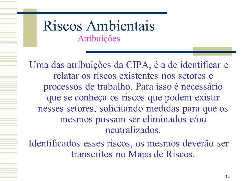 32 Riscos Ambientais Atribuições Uma das atribuições da CIPA, é a de identificar e relatar os riscos existentes nos setores e processos de trabalho. P