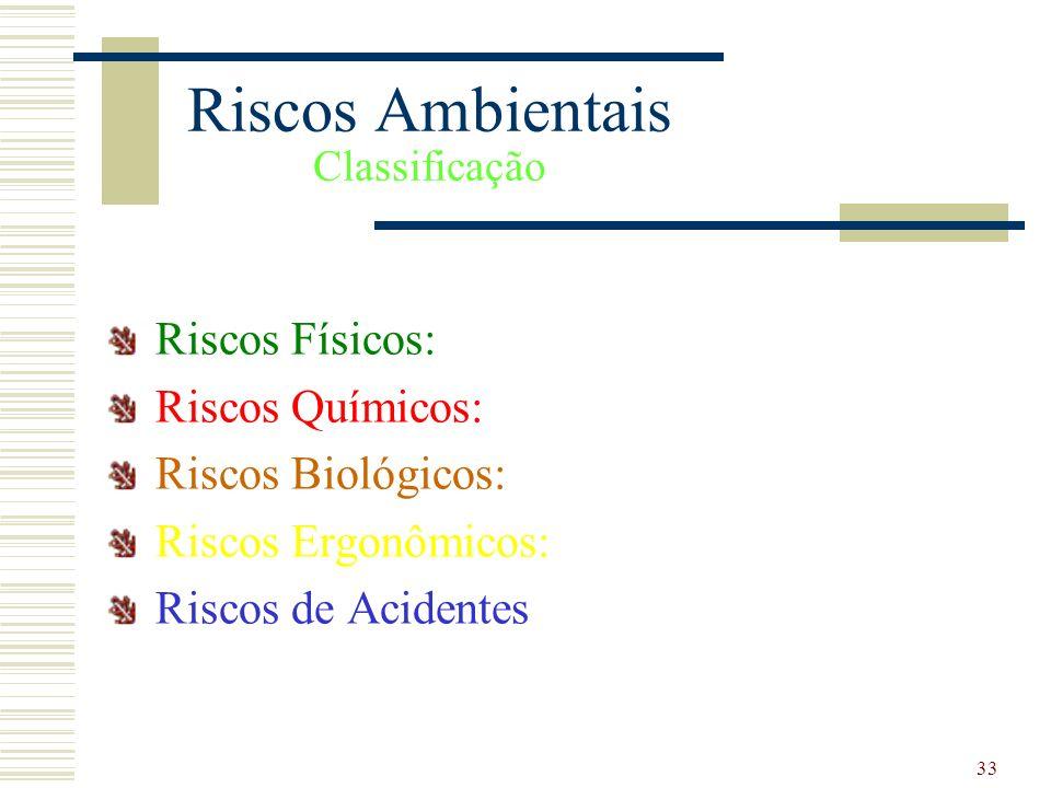 33 Riscos Ambientais Classificação Riscos Físicos: Riscos Químicos: Riscos Biológicos: Riscos Ergonômicos: Riscos de Acidentes