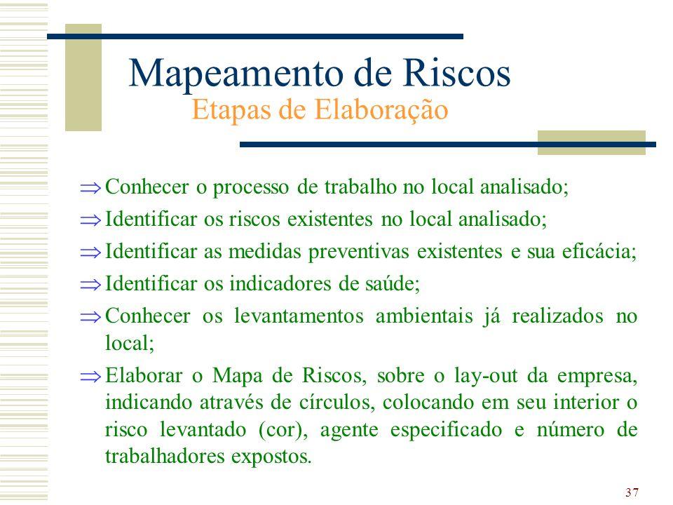 37 Mapeamento de Riscos Etapas de Elaboração Conhecer o processo de trabalho no local analisado; Identificar os riscos existentes no local analisado;