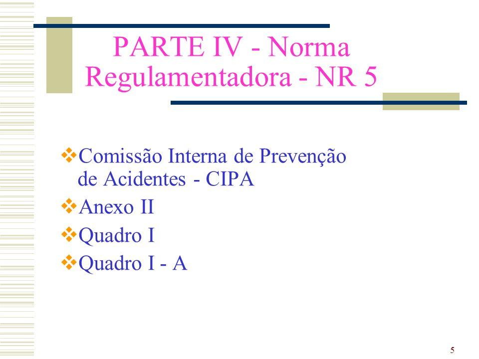 5 PARTE IV - Norma Regulamentadora - NR 5 Comissão Interna de Prevenção de Acidentes - CIPA Anexo II Quadro I Quadro I - A