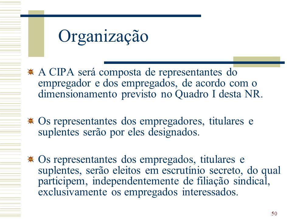 50 Organização A CIPA será composta de representantes do empregador e dos empregados, de acordo com o dimensionamento previsto no Quadro I desta NR. O
