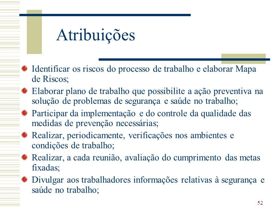 52 Atribuições Identificar os riscos do processo de trabalho e elaborar Mapa de Riscos; Elaborar plano de trabalho que possibilite a ação preventiva n