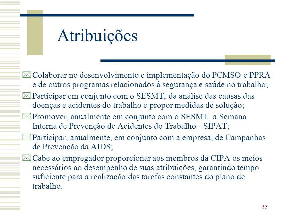 53 Atribuições *Colaborar no desenvolvimento e implementação do PCMSO e PPRA e de outros programas relacionados à segurança e saúde no trabalho; *Part