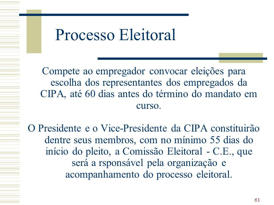 61 Processo Eleitoral Compete ao empregador convocar eleições para escolha dos representantes dos empregados da CIPA, até 60 dias antes do término do