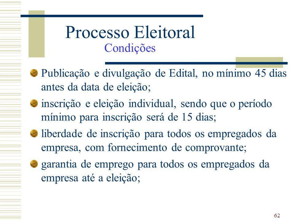62 Publicação e divulgação de Edital, no mínimo 45 dias antes da data de eleição; inscrição e eleição individual, sendo que o período mínimo para insc
