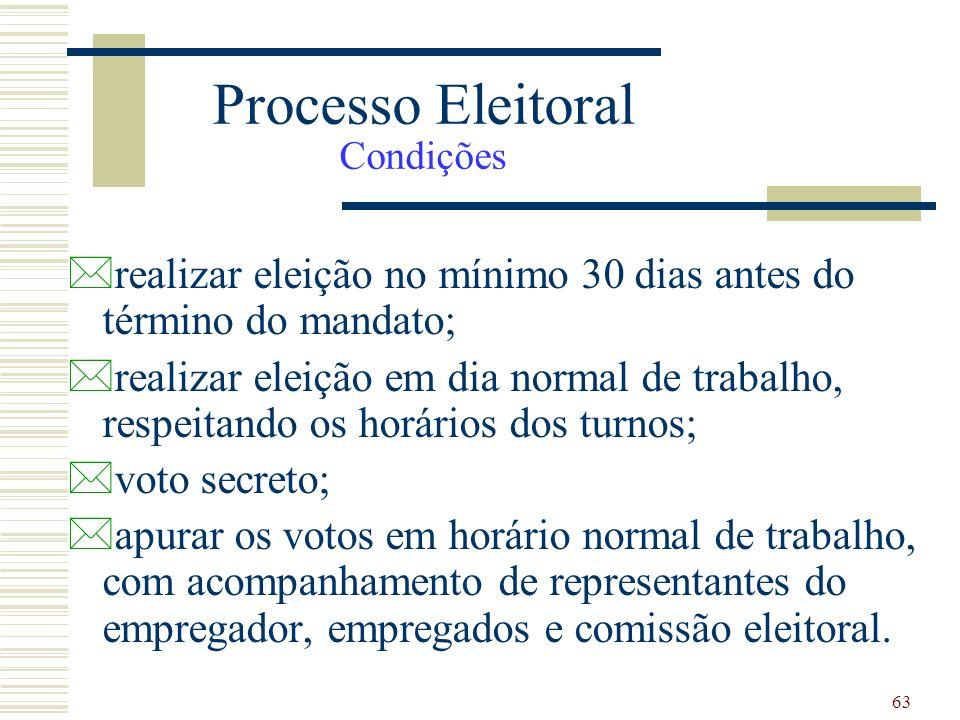 63 *realizar eleição no mínimo 30 dias antes do término do mandato; *realizar eleição em dia normal de trabalho, respeitando os horários dos turnos; *