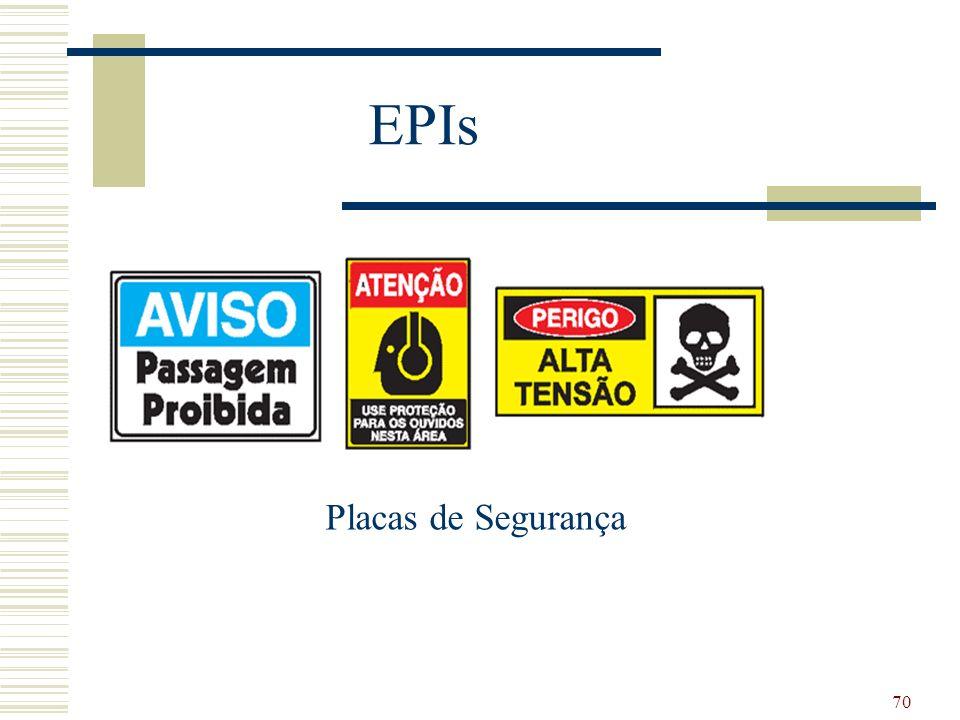 70 EPIs Placas de Segurança