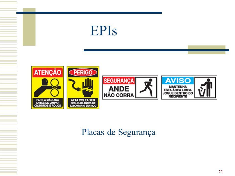 71 EPIs Placas de Segurança