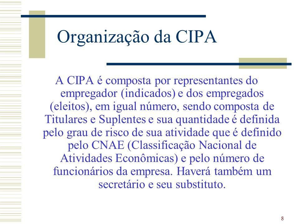 8 Organização da CIPA A CIPA é composta por representantes do empregador (indicados) e dos empregados (eleitos), em igual número, sendo composta de Ti