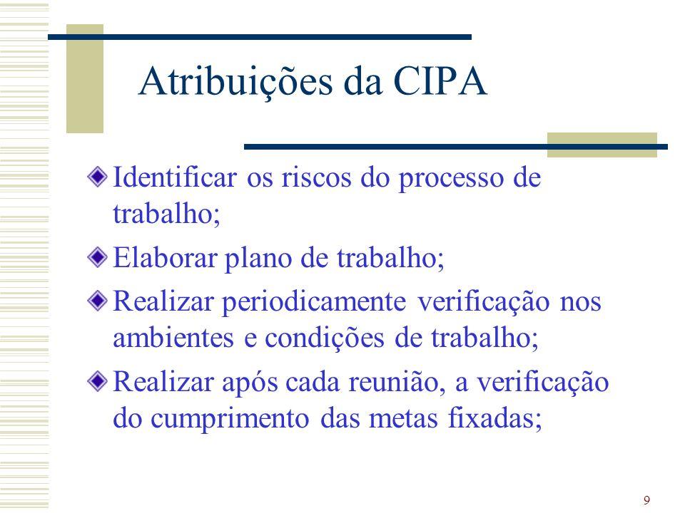 9 Atribuições da CIPA Identificar os riscos do processo de trabalho; Elaborar plano de trabalho; Realizar periodicamente verificação nos ambientes e c