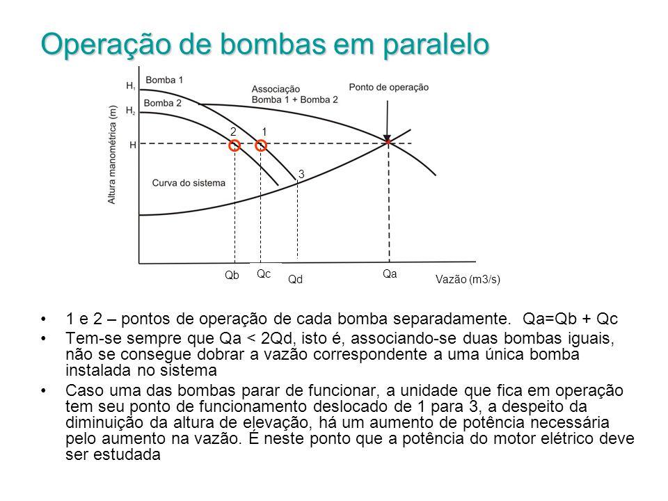 Operação de bombas em paralelo 1 e 2 – pontos de operação de cada bomba separadamente. Qa=Qb + Qc Tem-se sempre que Qa < 2Qd, isto é, associando-se du