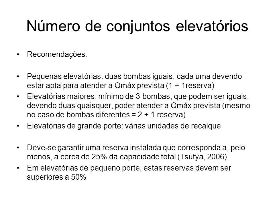 Número de conjuntos elevatórios Recomendações: Pequenas elevatórias: duas bombas iguais, cada uma devendo estar apta para atender a Qmáx prevista (1 +