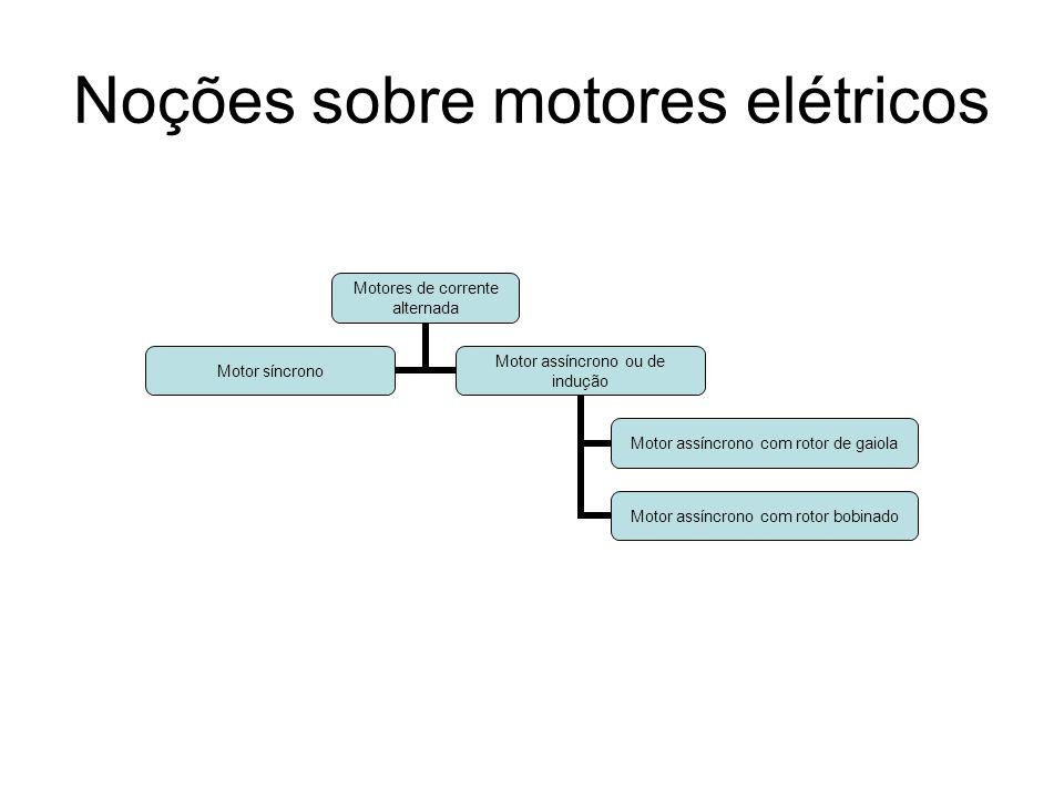Noções sobre motores elétricos Motores de corrente alternada Motor síncrono Motor assíncrono ou de indução Motor assíncrono com rotor de gaiola Motor
