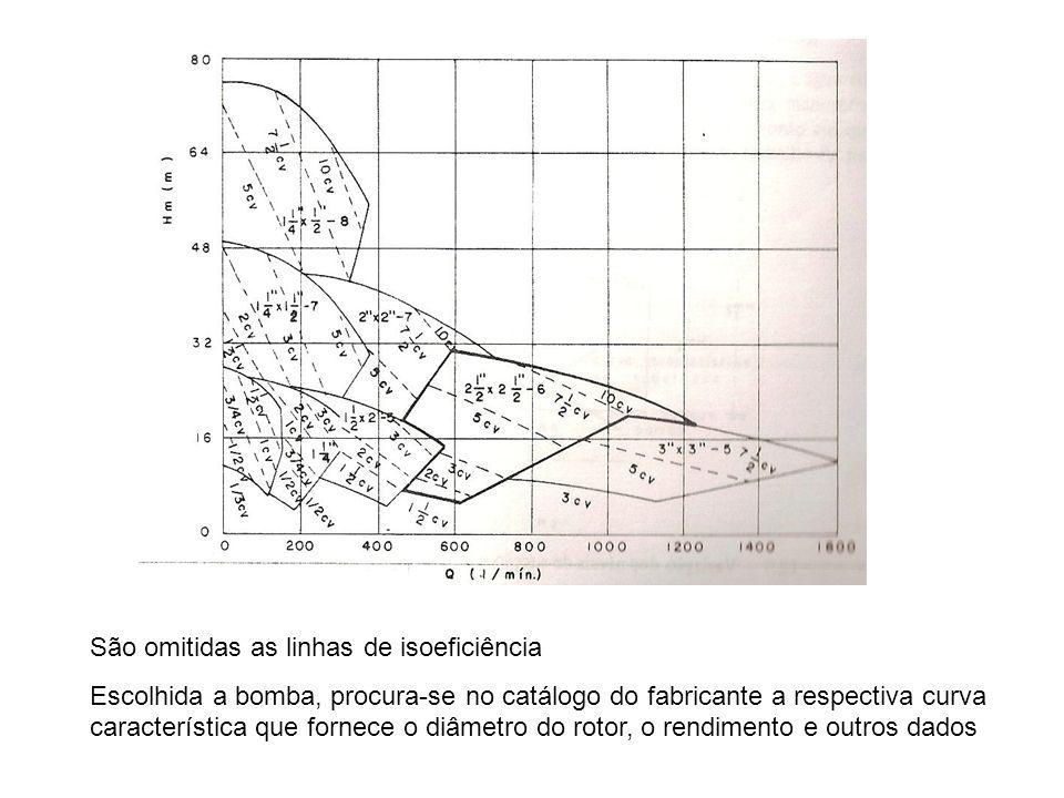 São omitidas as linhas de isoeficiência Escolhida a bomba, procura-se no catálogo do fabricante a respectiva curva característica que fornece o diâmet